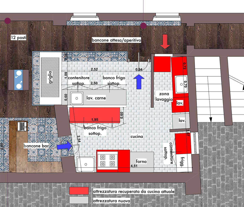 progettazione, ristrutturazione, Asti, Emmedue srl , progetti, immobili, condomini, legnano, ristoranti Home staging